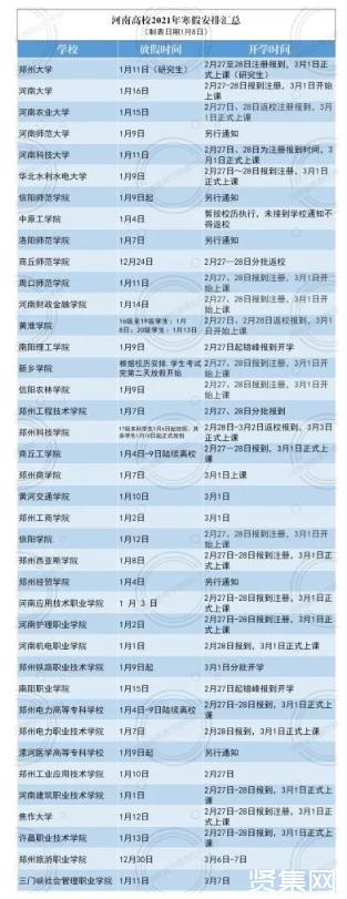 31个省市最新返乡隔离政策来了!河南18地关于过年返乡的最新政策详解